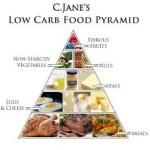 Phương pháp giảm cân low carb hiệu quả nhanh và an toàn