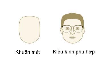Cách chọn kính râm phù hợp với gương mặt nam giới